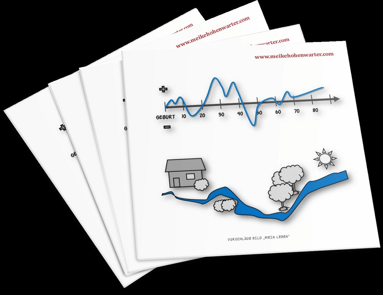 Grafiken für Hörbuch-Kunden
