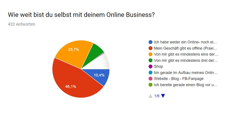 Umfrage_Frage 1