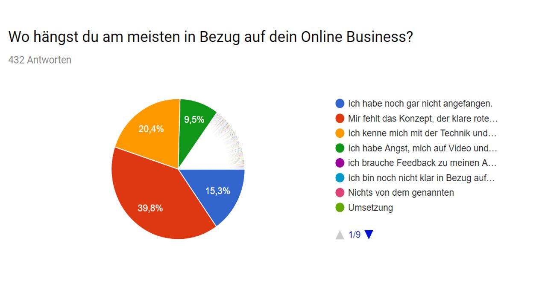 Umfrage_Frage 2