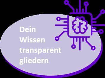 Kreis_Gliederung