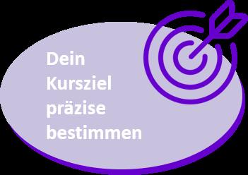 Kreis_Ziele