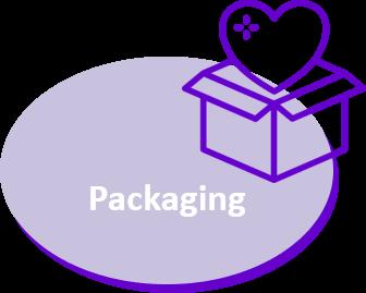 Packaging v