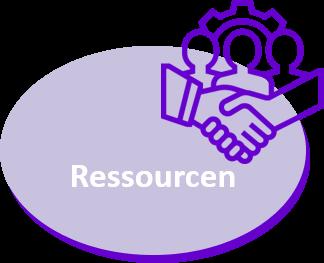 Ressourcen v