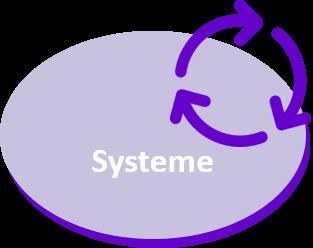 Systeme v