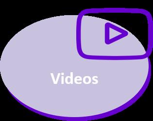 Videos v