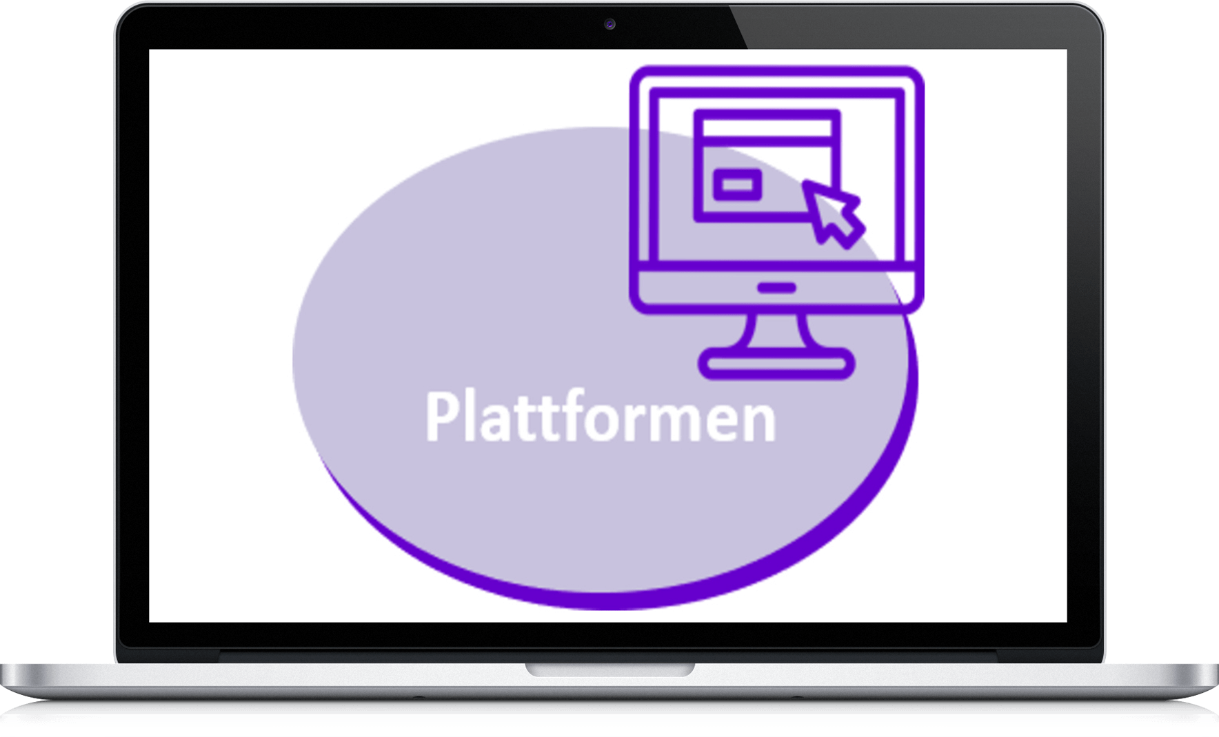 Plattformen 3D